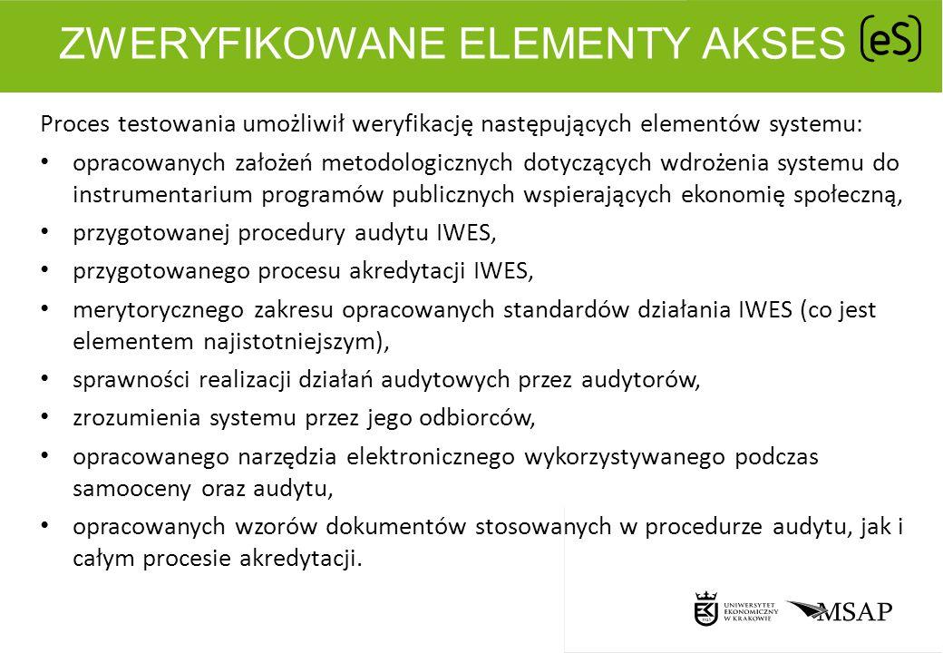 Zweryfikowane elementy AKSES