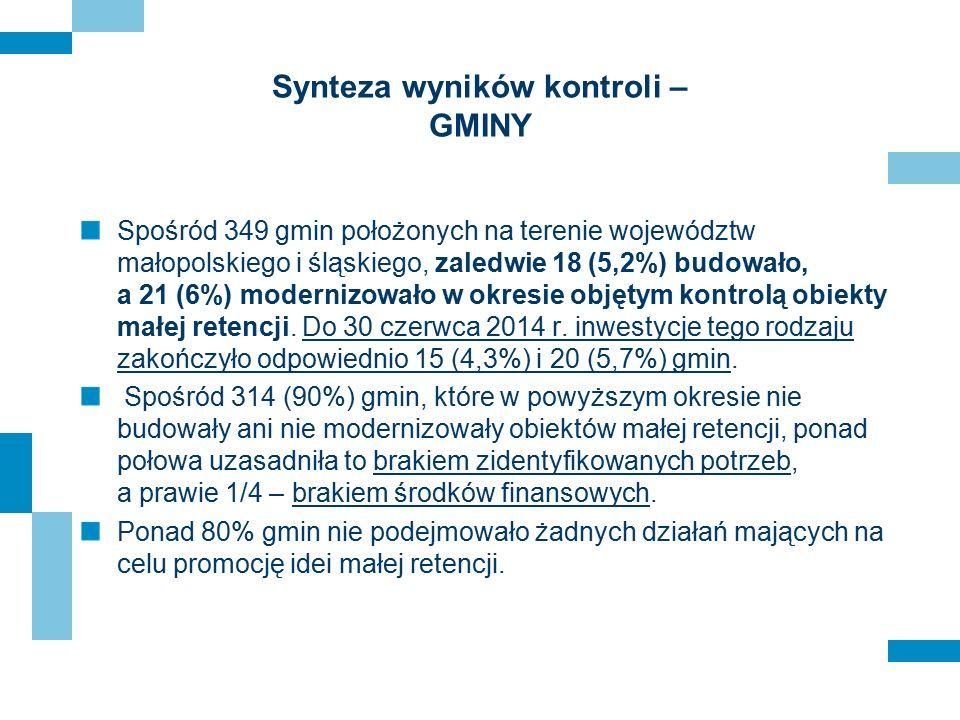 Synteza wyników kontroli – GMINY
