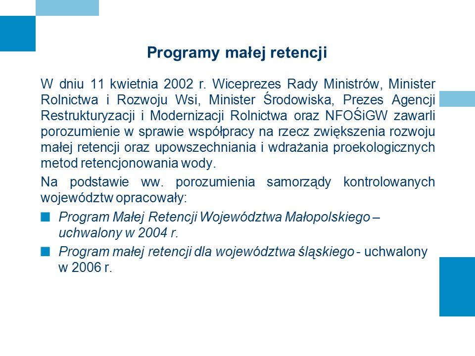 Programy małej retencji