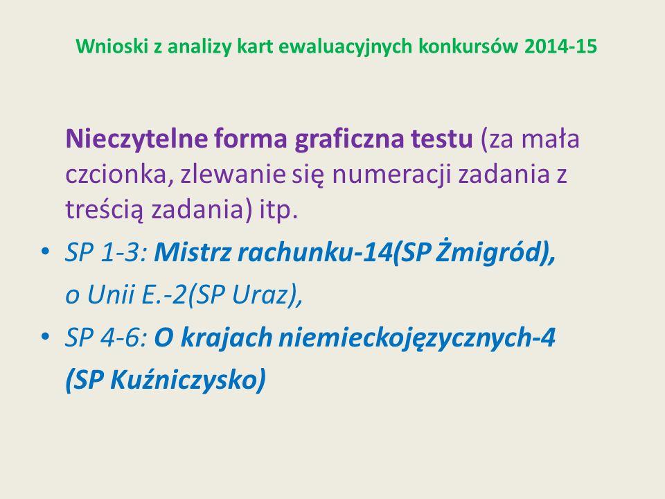Wnioski z analizy kart ewaluacyjnych konkursów 2014-15