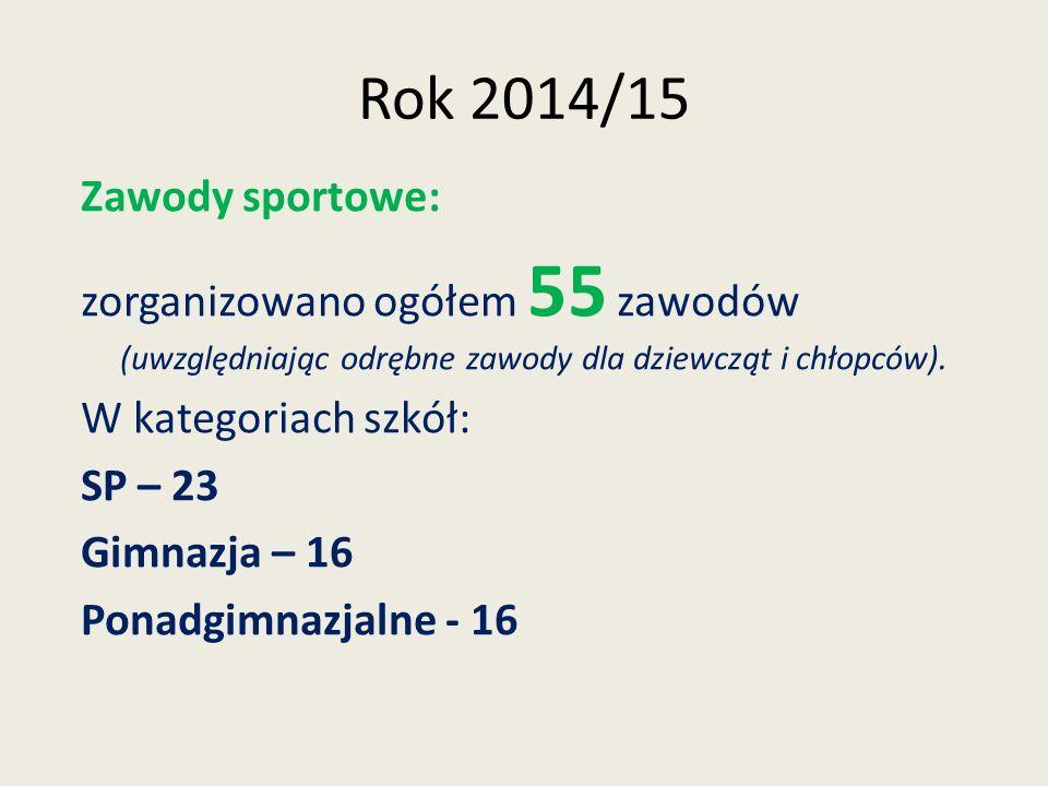Rok 2014/15