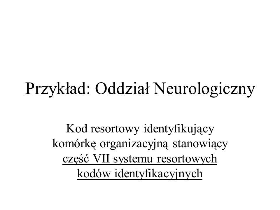 Przykład: Oddział Neurologiczny