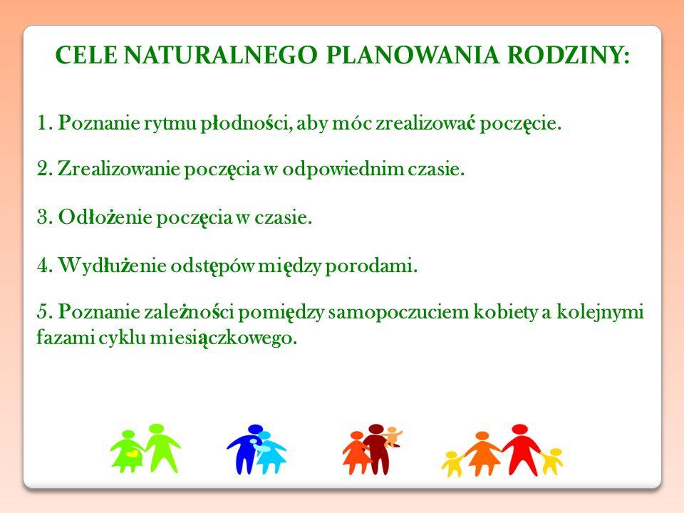 CELE NATURALNEGO PLANOWANIA RODZINY: