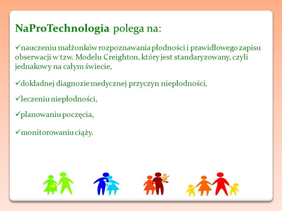 NaProTechnologia polega na: