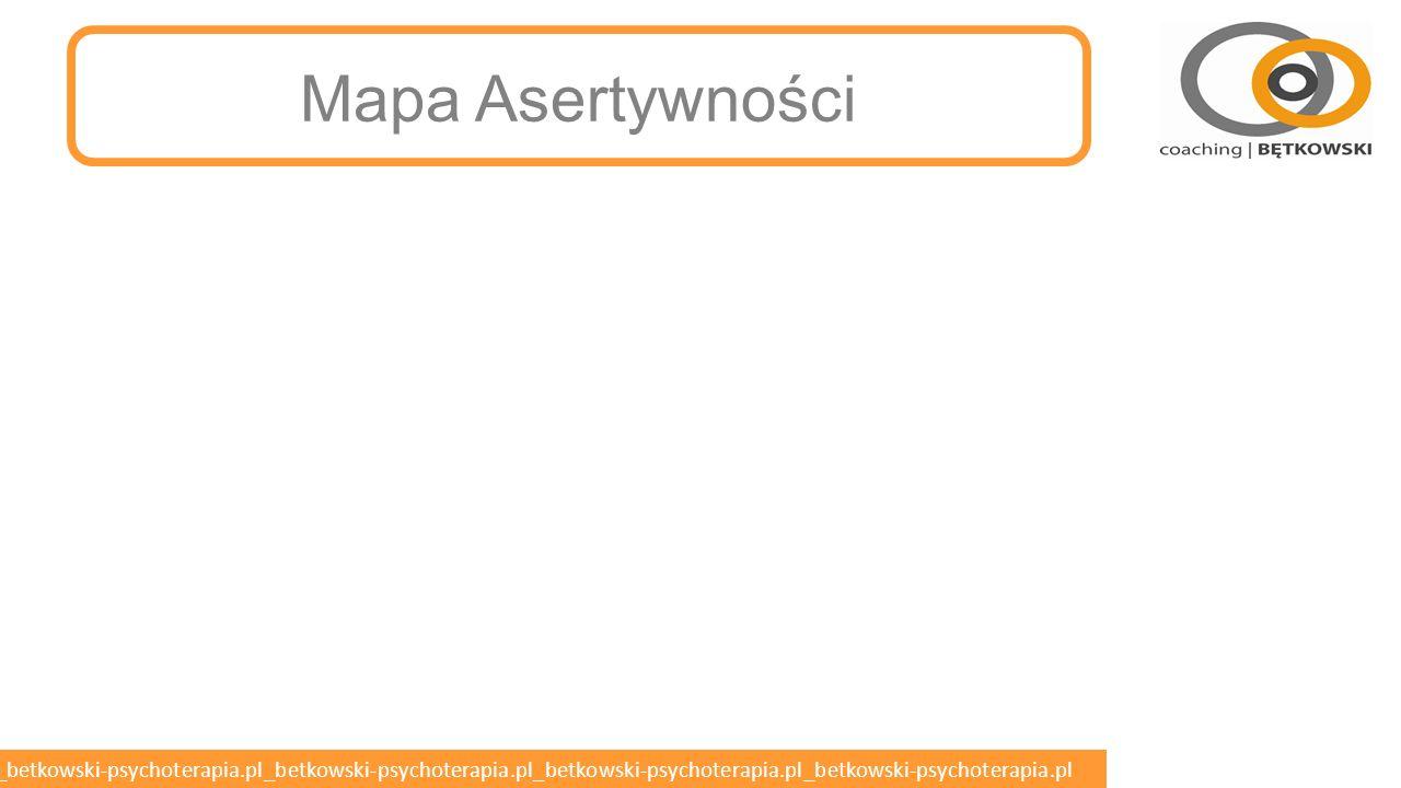 Mapa Asertywności