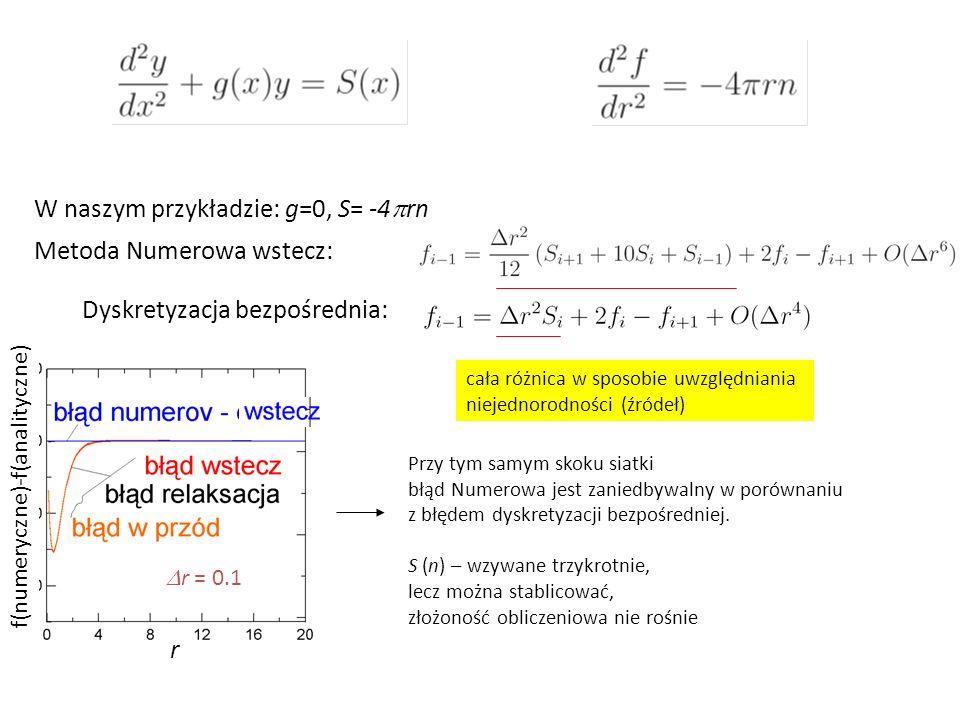 W naszym przykładzie: g=0, S= -4prn