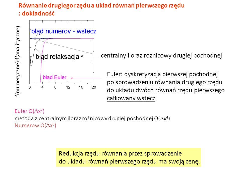 Równanie drugiego rzędu a układ równań pierwszego rzędu : dokładność