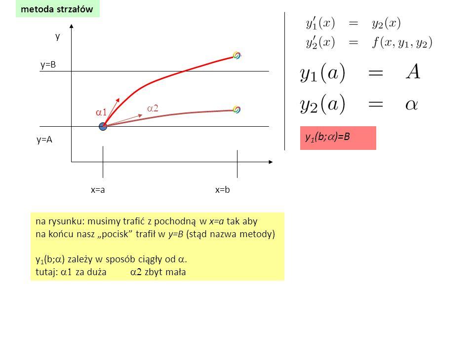 y1(b;a)=B metoda strzałów y y=B a2 a1 y=A x=a x=b