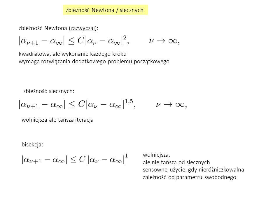 zbieżność Newtona / siecznych