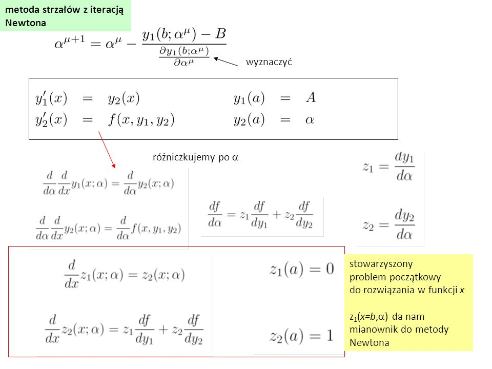 metoda strzałów z iteracją Newtona
