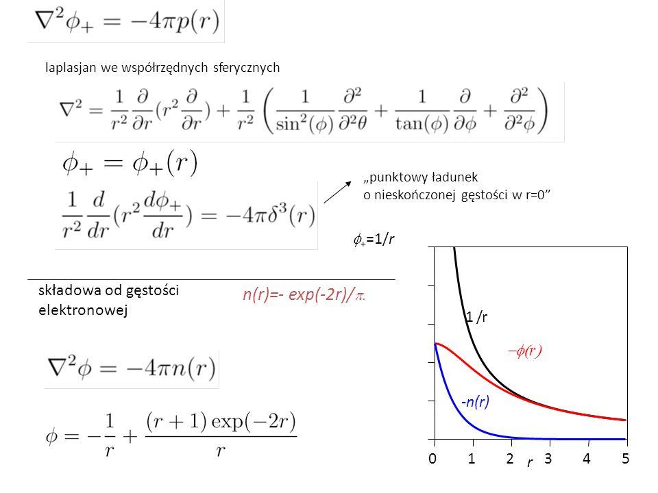 n(r)=- exp(-2r)/p. f+=1/r 1 2 3 4 5 r -n(r) / -f(r)