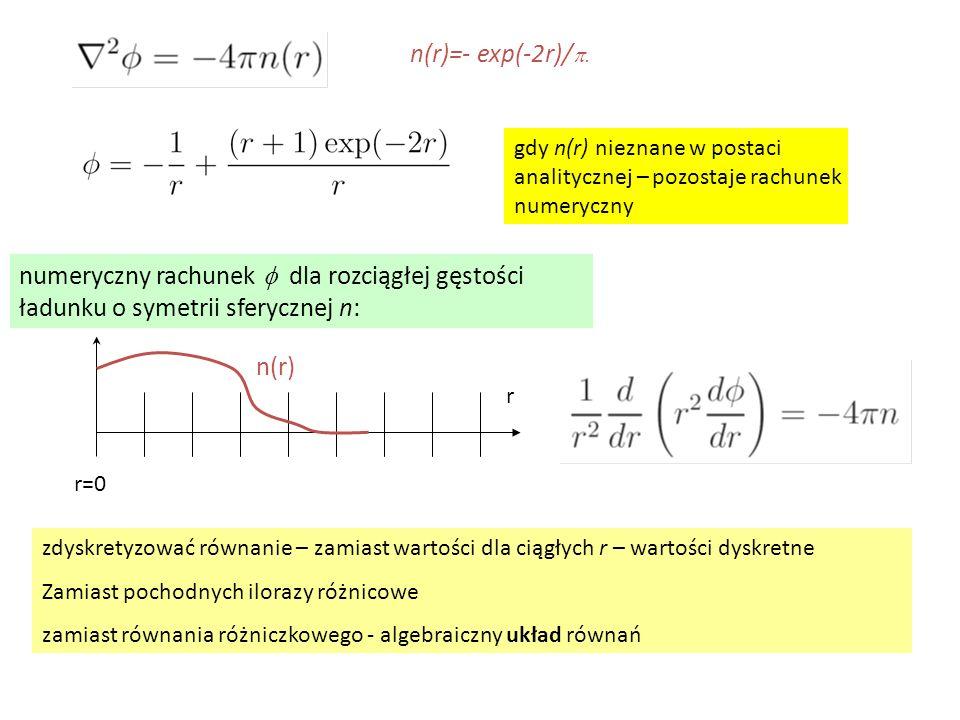 numeryczny rachunek f dla rozciągłej gęstości
