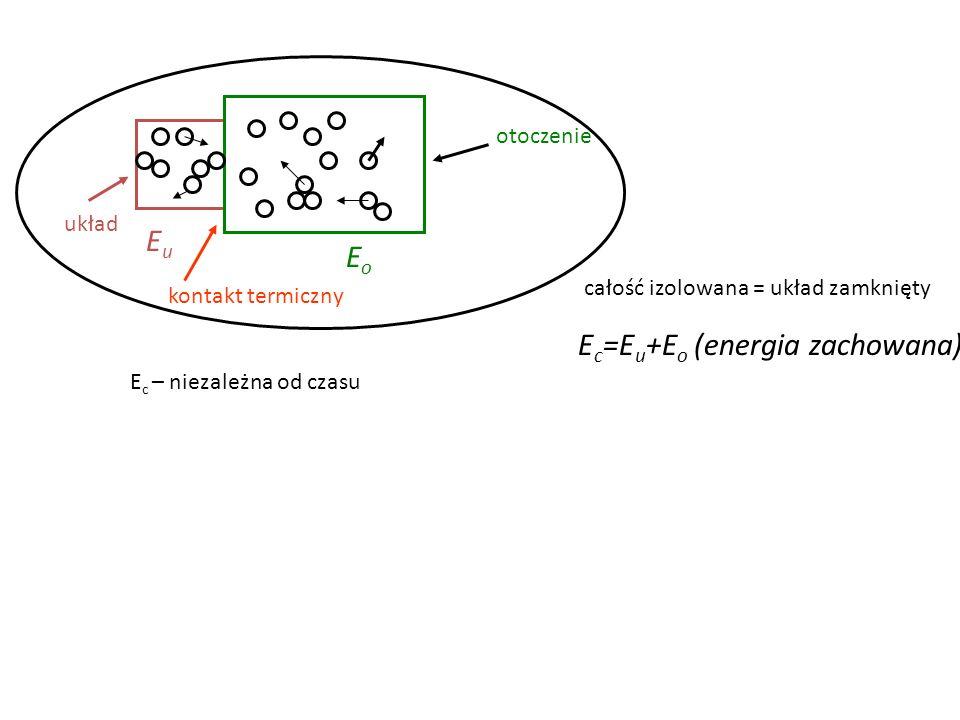 Ec=Eu+Eo (energia zachowana)