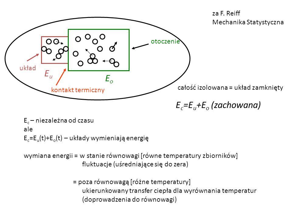 Eu Eo Ec=Eu+Eo (zachowana) za F. Reiff Mechanika Statystyczna