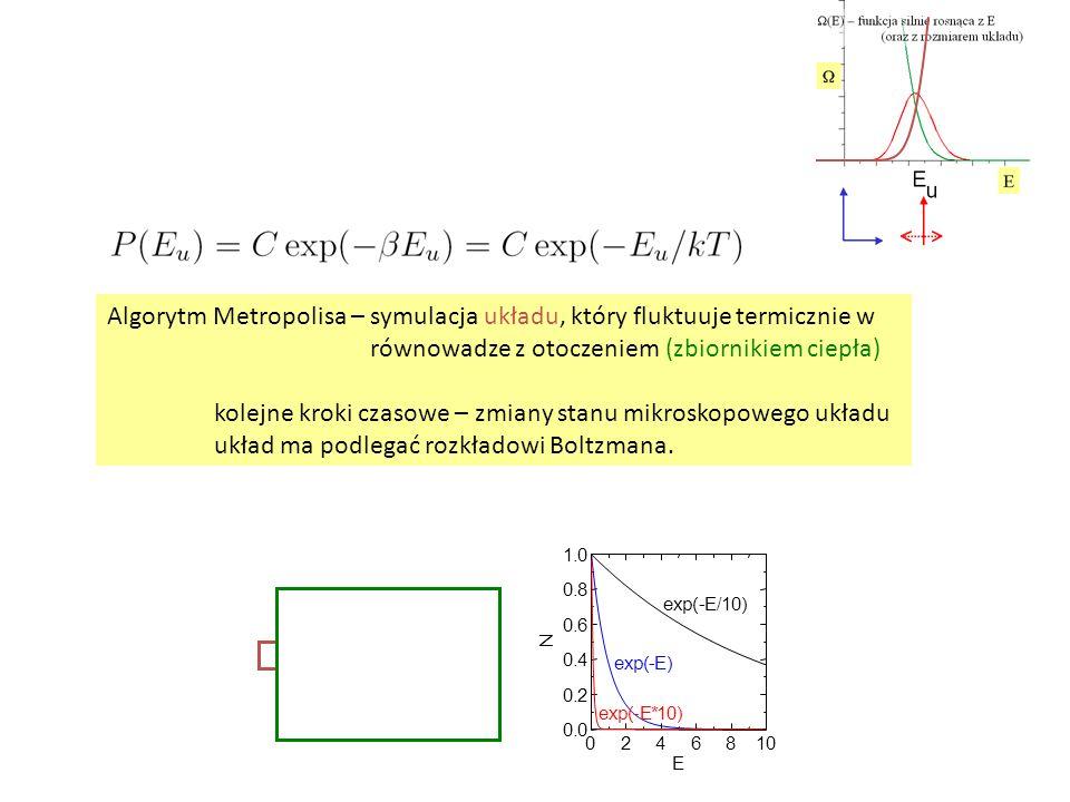 Algorytm Metropolisa – symulacja układu, który fluktuuje termicznie w