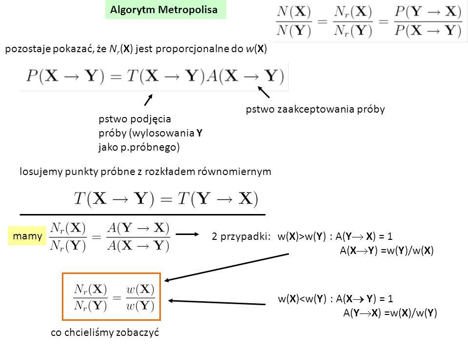 Algorytm Metropolisa pozostaje pokazać, że Nr(X) jest proporcjonalne do w(X) pstwo zaakceptowania próby.