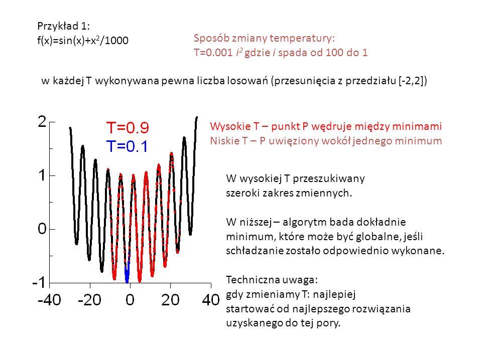 Przykład 1: f(x)=sin(x)+x2/1000. Sposób zmiany temperatury: T=0.001 i2 gdzie i spada od 100 do 1.
