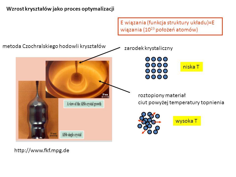 Wzrost kryształów jako proces optymalizacji