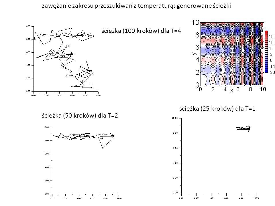 zawężanie zakresu przeszukiwań z temperaturą: generowane ścieżki