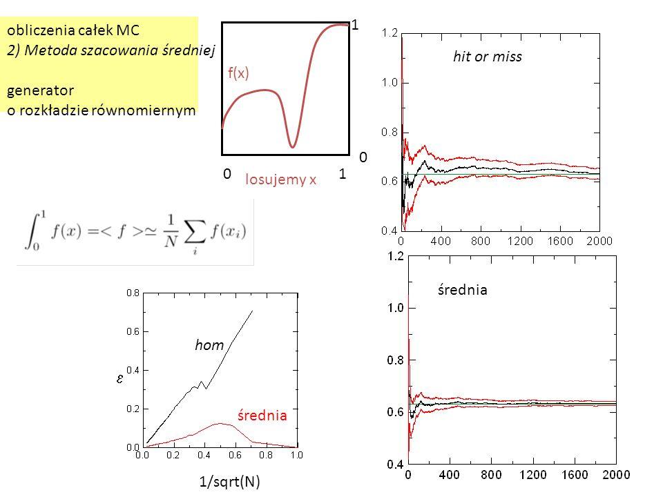 1 obliczenia całek MC. 2) Metoda szacowania średniej. generator. o rozkładzie równomiernym. hit or miss.