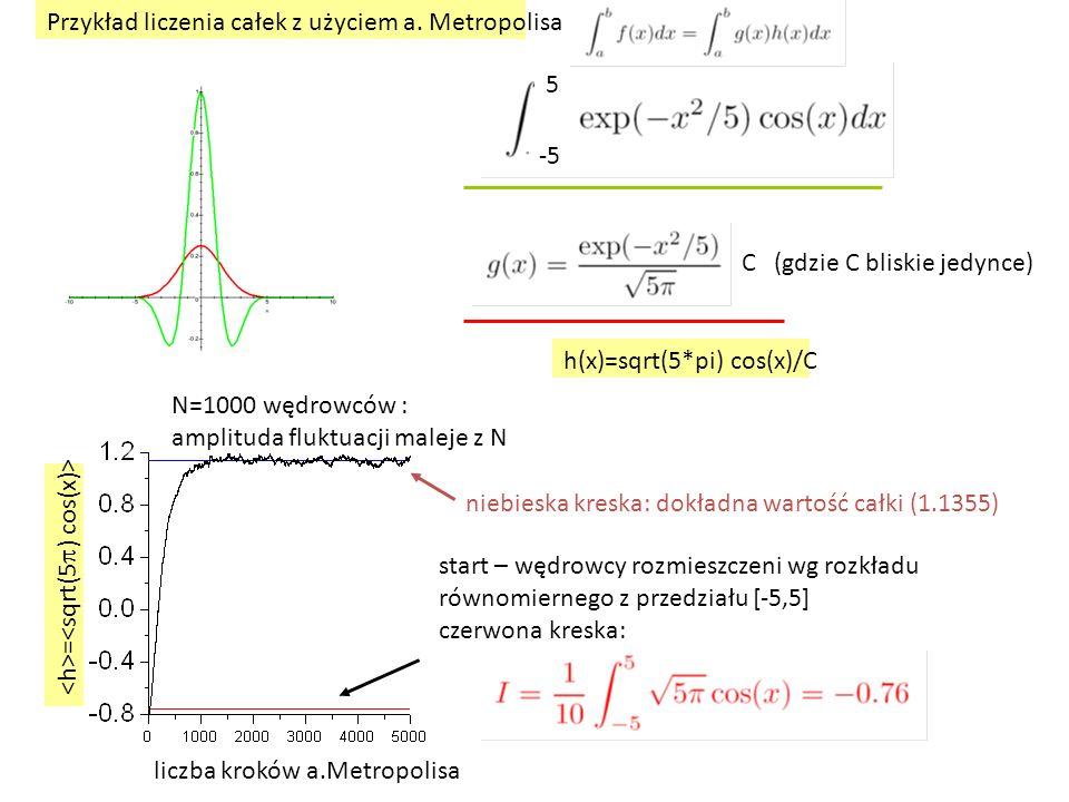 Przykład liczenia całek z użyciem a. Metropolisa