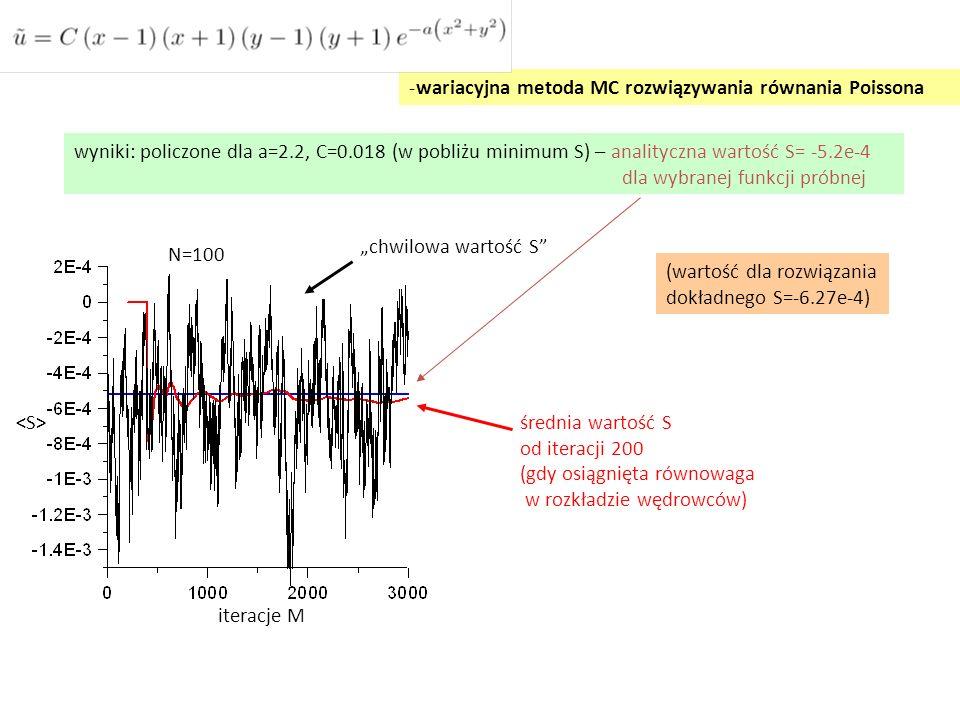 wariacyjna metoda MC rozwiązywania równania Poissona