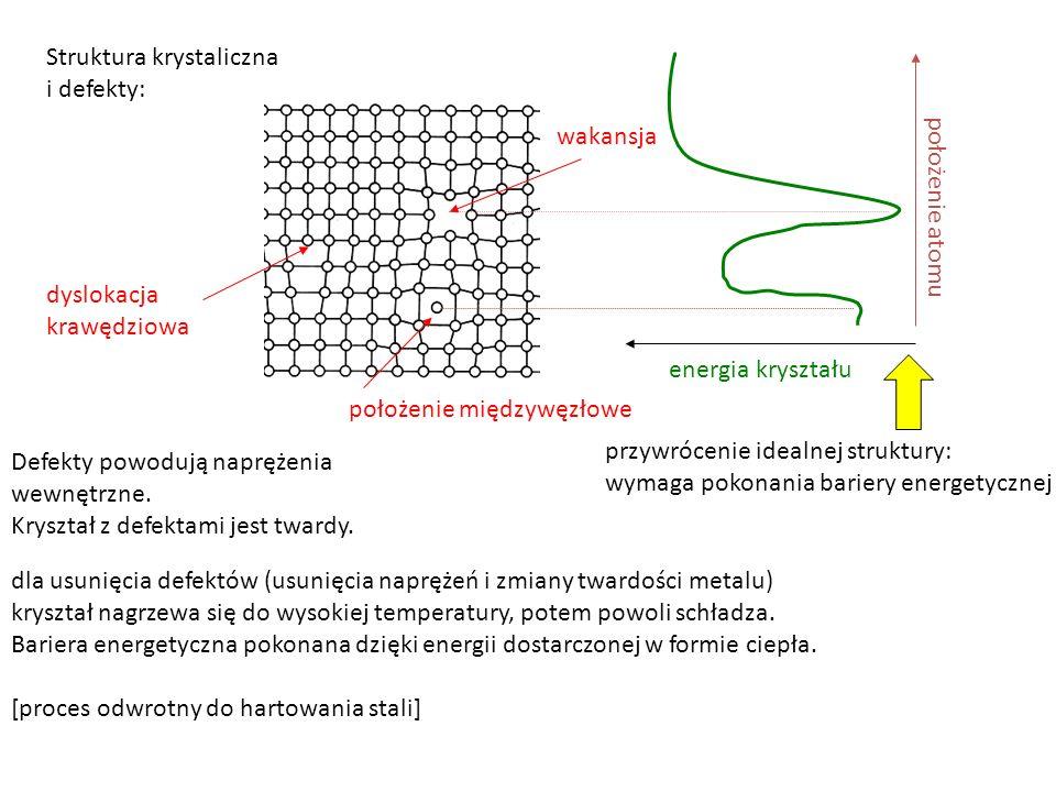 Struktura krystaliczna i defekty: