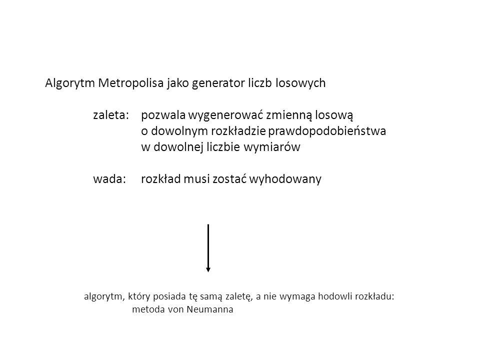 Algorytm Metropolisa jako generator liczb losowych