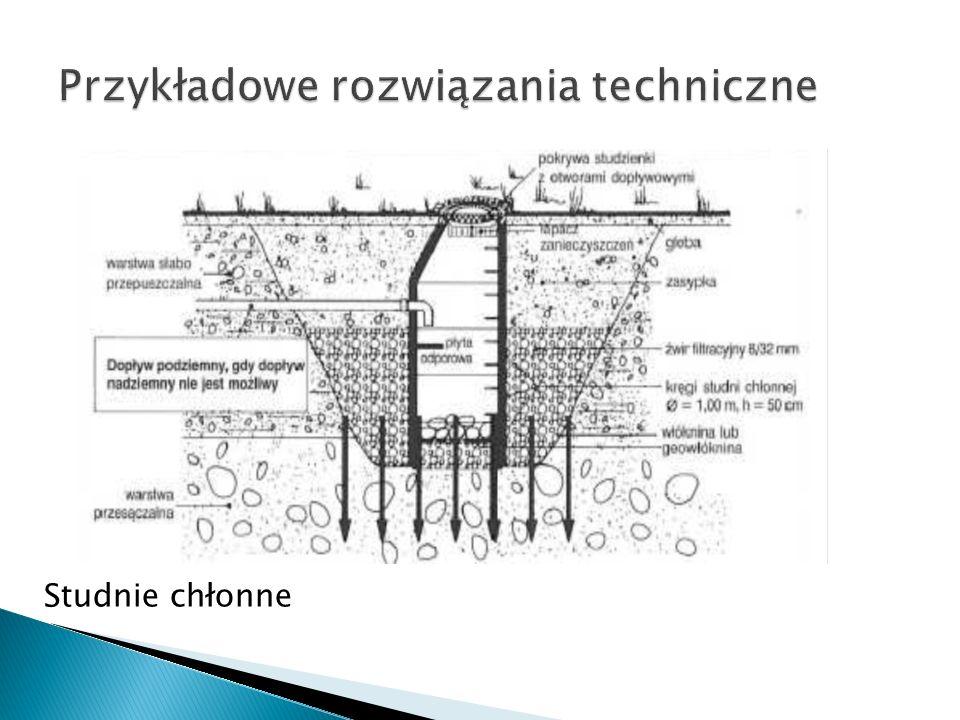 Przykładowe rozwiązania techniczne