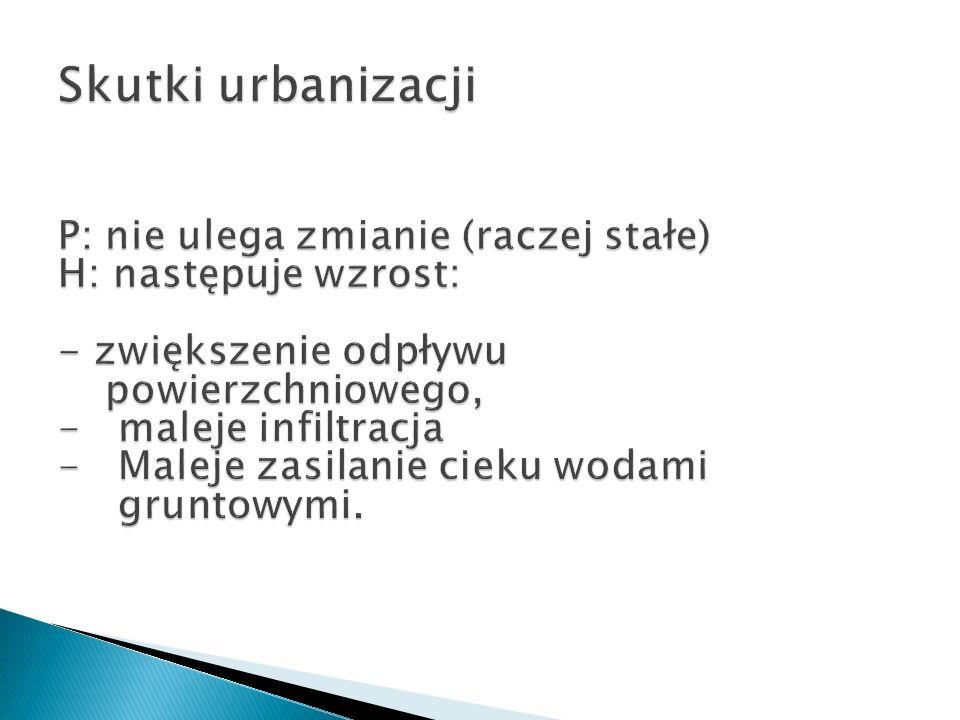 Skutki urbanizacji P: nie ulega zmianie (raczej stałe)