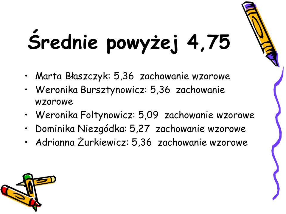 Średnie powyżej 4,75 Marta Błaszczyk: 5,36 zachowanie wzorowe