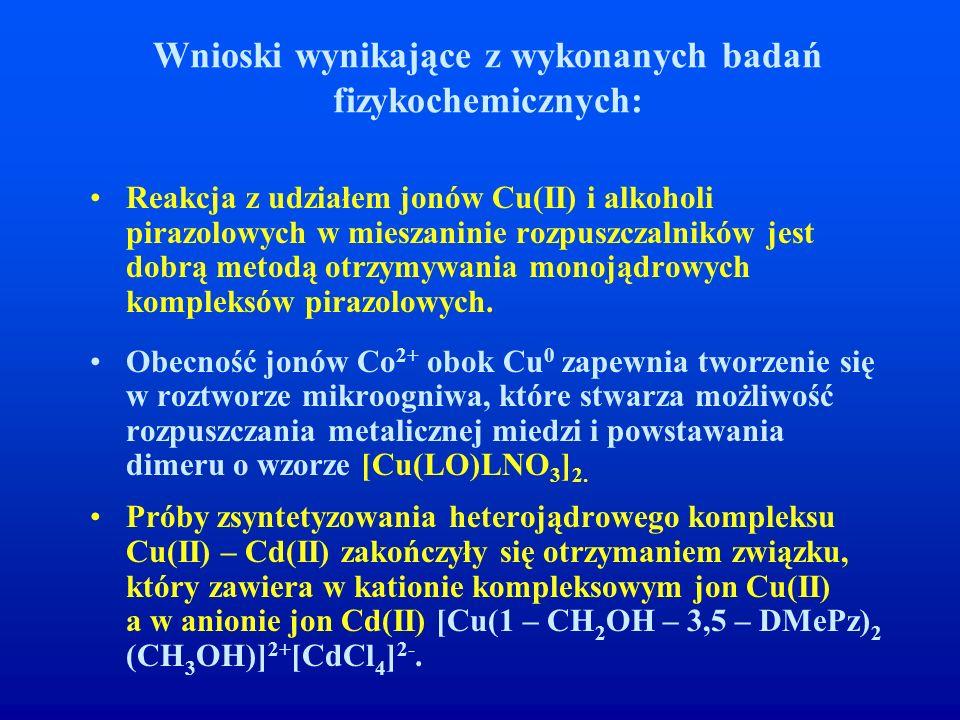 Wnioski wynikające z wykonanych badań fizykochemicznych: