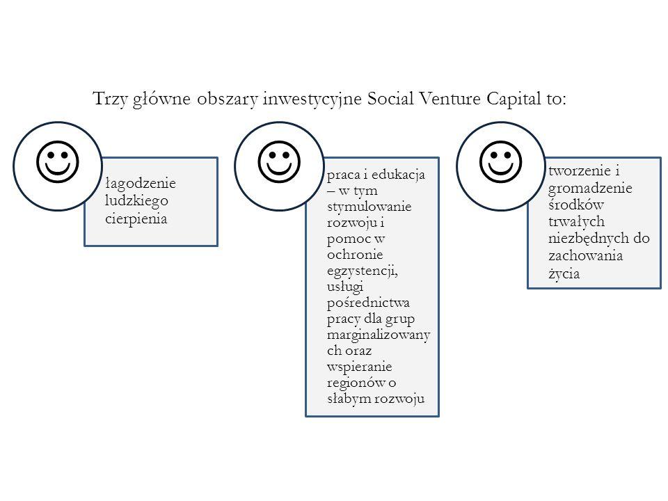 Trzy główne obszary inwestycyjne Social Venture Capital to: