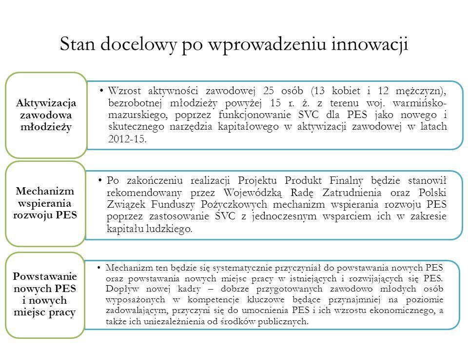 Stan docelowy po wprowadzeniu innowacji