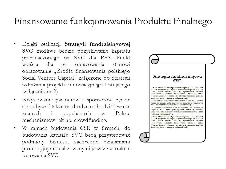 Finansowanie funkcjonowania Produktu Finalnego