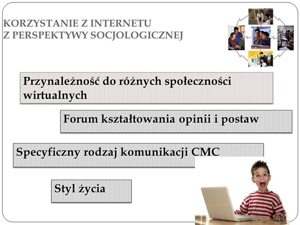 KORZYSTANIE Z INTERNETU Z PERSPEKTYWY SOCJOLOGICZNEJ