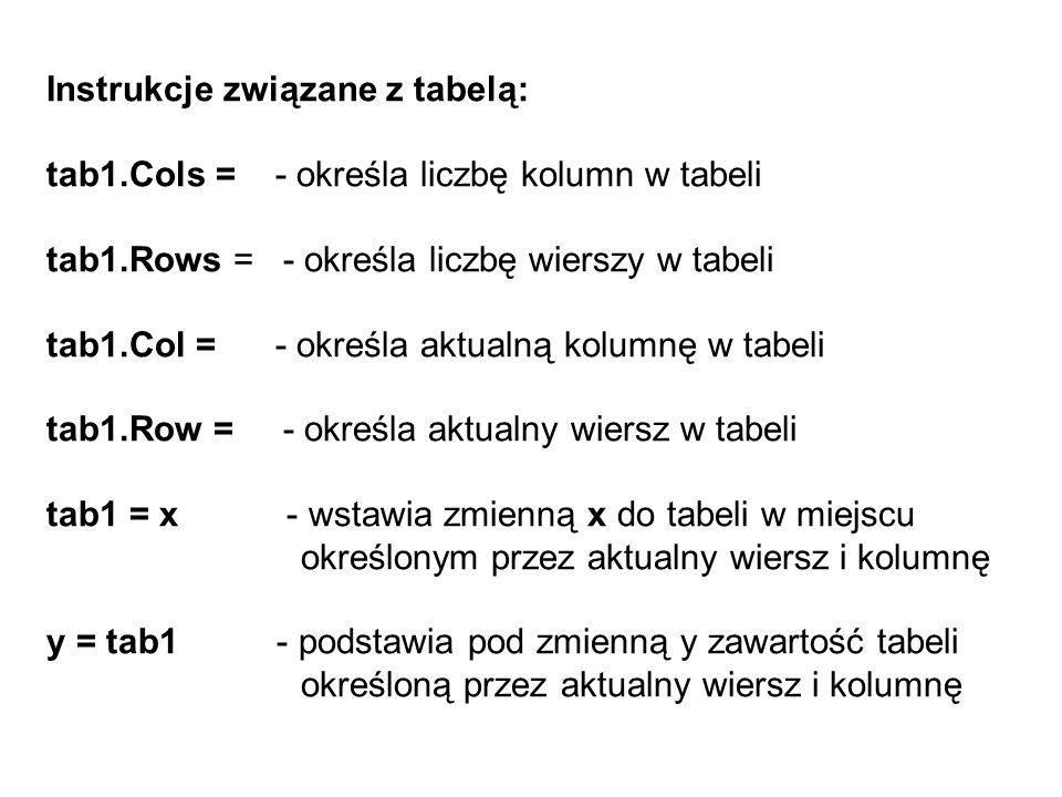 Instrukcje związane z tabelą: