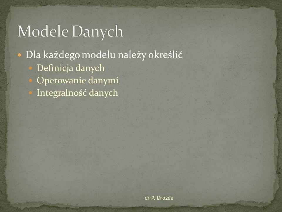 Modele Danych Dla każdego modelu należy określić Definicja danych