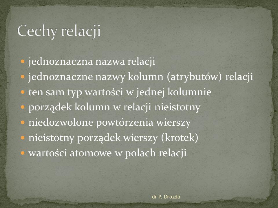 Cechy relacji jednoznaczna nazwa relacji