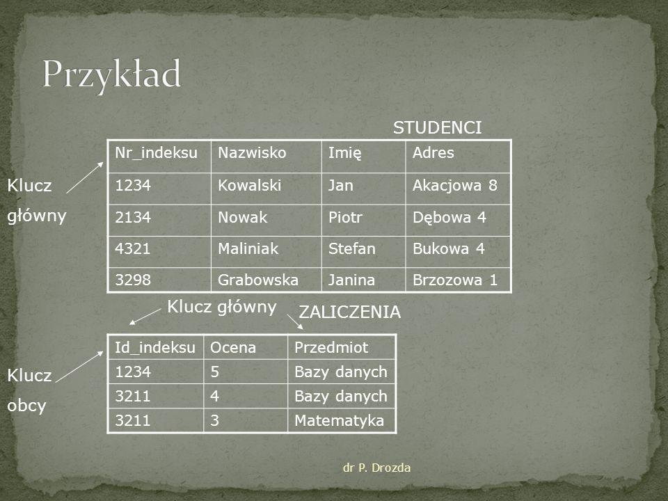 Przykład STUDENCI Klucz główny Klucz główny ZALICZENIA Klucz obcy