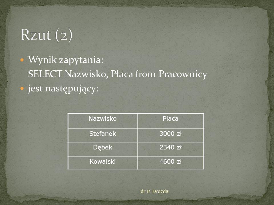 Rzut (2) Wynik zapytania: SELECT Nazwisko, Płaca from Pracownicy