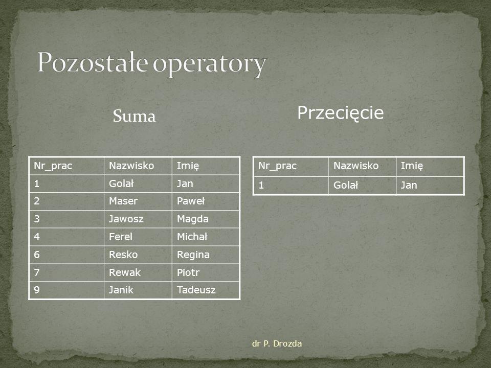 Pozostałe operatory Przecięcie Suma Nr_prac Nazwisko Imię 1 Golał Jan