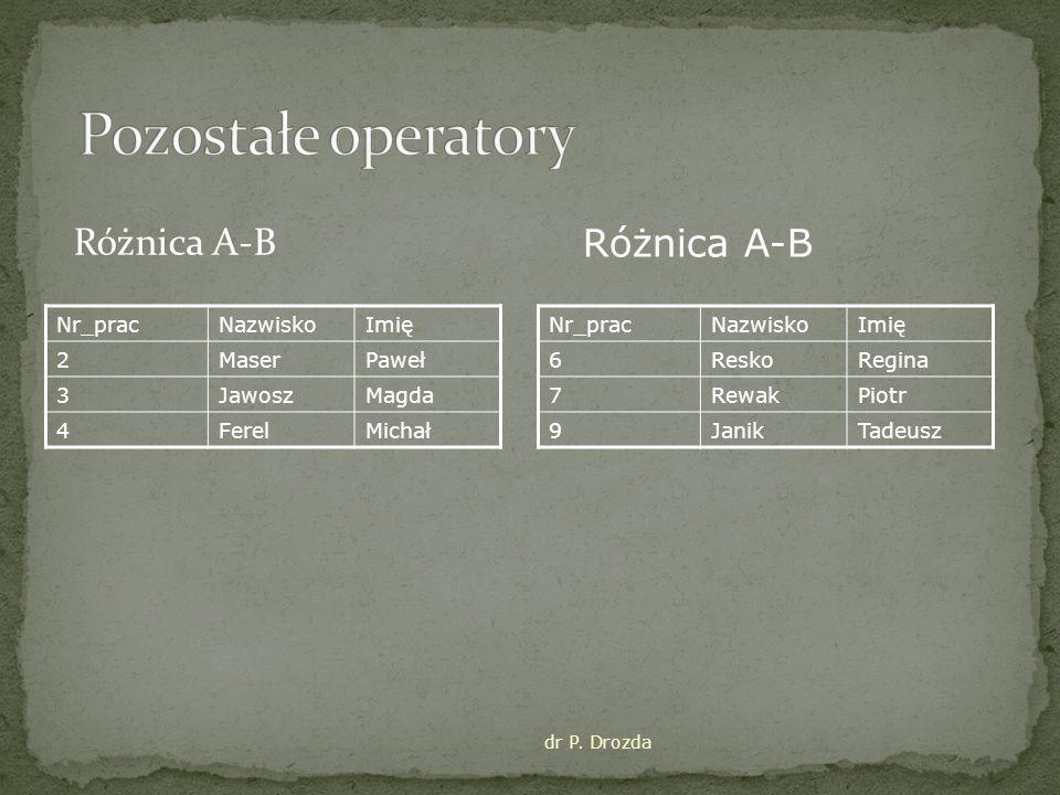 Pozostałe operatory Różnica A-B Różnica A-B Nr_prac Nazwisko Imię 2