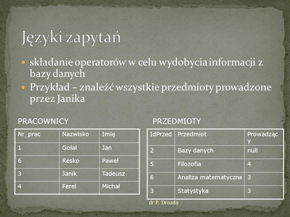 Języki zapytań składanie operatorów w celu wydobycia informacji z bazy danych. Przykład – znaleźć wszystkie przedmioty prowadzone przez Janika.