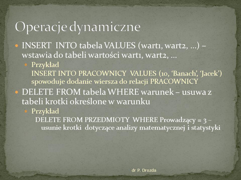 Operacje dynamiczne INSERT INTO tabela VALUES (wart1, wart2, …) – wstawia do tabeli wartości wart1, wart2, …