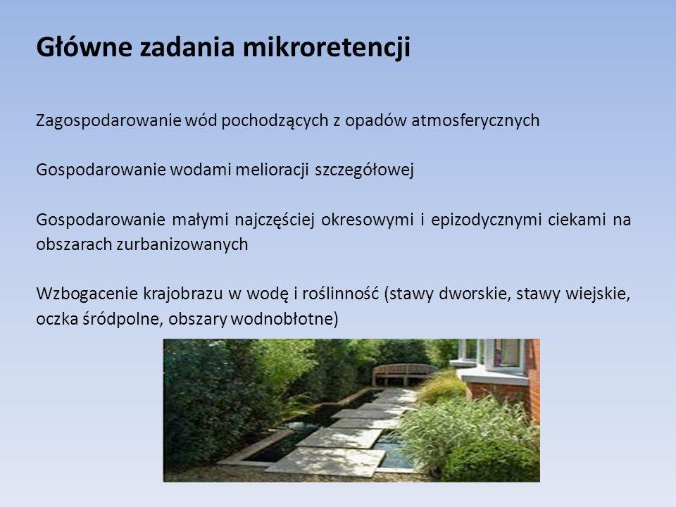 Główne zadania mikroretencji