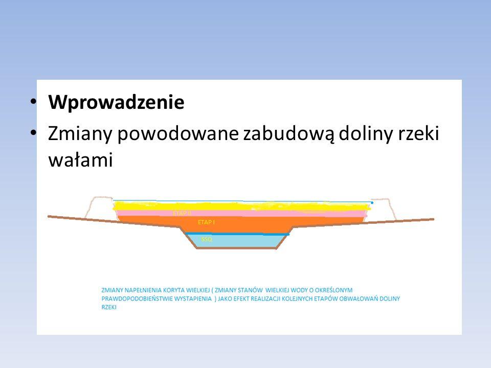 Wprowadzenie Zmiany powodowane zabudową doliny rzeki wałami
