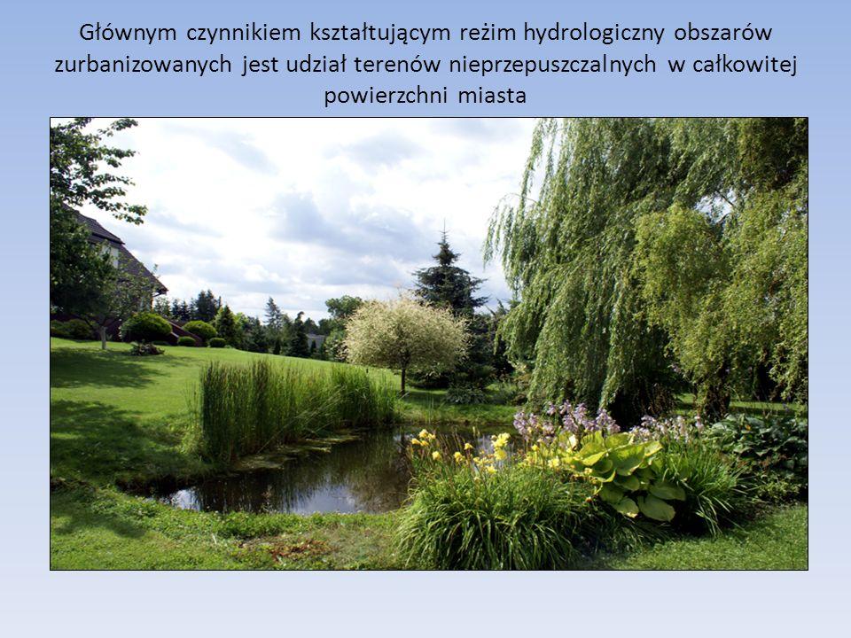 Głównym czynnikiem kształtującym reżim hydrologiczny obszarów zurbanizowanych jest udział terenów nieprzepuszczalnych w całkowitej powierzchni miasta