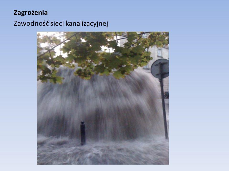 Zagrożenia Zawodność sieci kanalizacyjnej