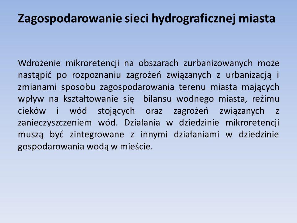 Zagospodarowanie sieci hydrograficznej miasta